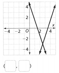 Envision Math Common Core 8th Grade Answers Topic 5 Analyze And Solve Systems Of Linear Equations 26