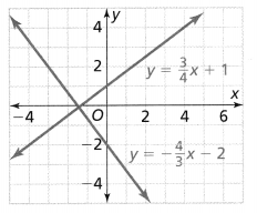 Envision Math Common Core 8th Grade Answers Topic 5 Analyze And Solve Systems Of Linear Equations 29