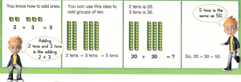 Envision Math Common Core Grade 1 Answer Key Topic 10 Use Models and Strategies to Add Tens and Ones 8