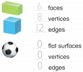 Envision Math Common Core Grade 1 Answer Key Topic 14 Reason with Shapes and Their Attributes 98