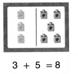 Envision Math Common Core Grade 1 Answer Key Topic 2 Fluently Add and Subtract Within 10 2