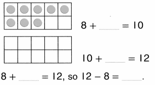 Envision Math Common Core Grade 1 Answer Key Topic 4 Subtraction Facts to 20 Use Strategies 6.28
