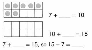 Envision Math Common Core Grade 1 Answer Key Topic 4 Subtraction Facts to 20 Use Strategies 6.29