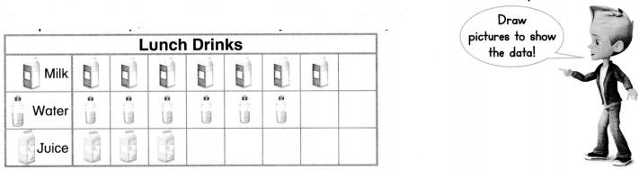 Envision-Math-Common-Core-Grade-1-Answer-Key-Topic-6-Represent-and-Interpret-Data-37-1