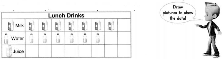 Envision Math Common Core Grade 1 Answer Key Topic 6 Represent and Interpret Data 37