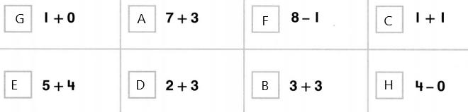 Envision-Math-Common-Core-Grade-1-Answer-Key-Topic-6-Represent-and-Interpret-Data-40-1