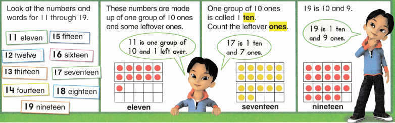 Envision Math Common Core Grade 1 Answer Key Topic 8 Understand Place Value 2.2