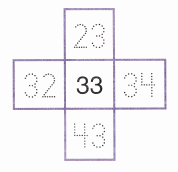 Envision Math Common Core Grade 1 Answer Key Topic 9 Compare Two-Digit Numbers 10.16
