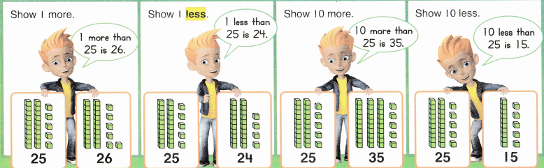 Envision Math Common Core Grade 1 Answer Key Topic 9 Compare Two-Digit Numbers 10.2