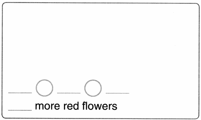 Envision Math Common Core Grade 1 Answers Topic 1 Understand Addition and Subtraction 50.13