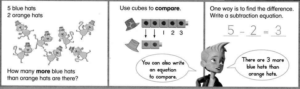 Envision Math Common Core Grade 1 Answers Topic 1 Understand Addition and Subtraction 50.2