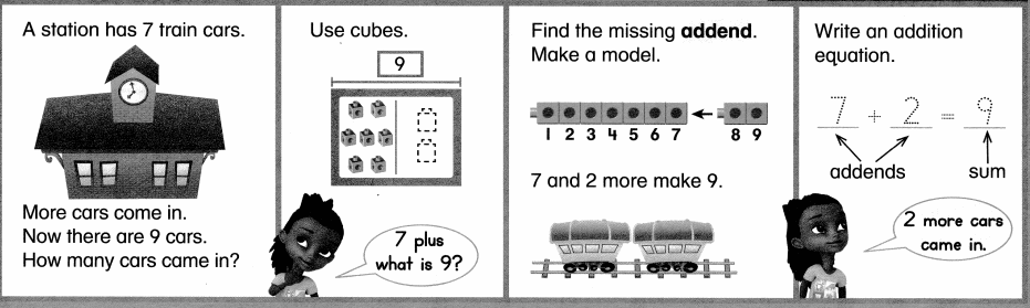 Envision Math Common Core Grade 1 Answers Topic 1 Understand Addition and Subtraction 51.2