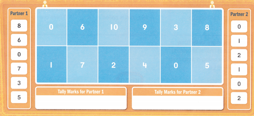 Envision Math Common Core Grade 1 Answers Topic 13 Time and Money 83