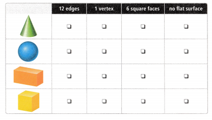 Envision Math Common Core Grade 1 Answers Topic 14 Reason with Shapes and Their Attributes 115