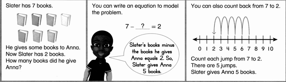 Envision Math Common Core Grade 1 Answers Topic 2 Fluently Add and Subtract Within 10 4.2