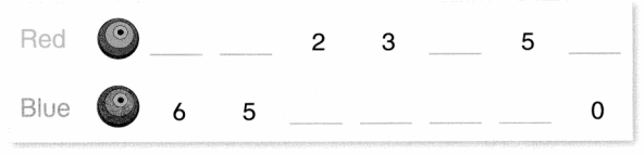 Envision Math Common Core Grade 1 Answers Topic 2 Fluently Add and Subtract Within 10 5.51