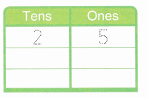 Envision Math Common Core Grade 1 Answers Topic 8 Understand Place Value 11.1