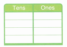 Envision Math Common Core Grade 1 Answers Topic 8 Understand Place Value 11.2