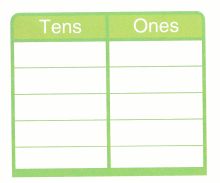 Envision Math Common Core Grade 1 Answers Topic 8 Understand Place Value 11.3
