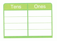 Envision Math Common Core Grade 1 Answers Topic 8 Understand Place Value 11.4