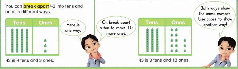 Envision Math Common Core Grade 1 Answers Topic 8 Understand Place Value 7.5