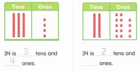 Envision Math Common Core Grade 1 Answers Topic 8 Understand Place Value 7.6
