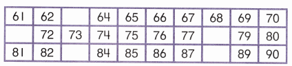 Envision Math Common Core Grade 1 Answers Topic 9 Compare Two-Digit Numbers 40.1