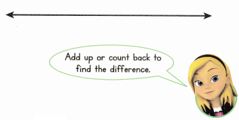 Envision Math Common Core Grade 2 Answer Key Topic 11 Subtract Within 1,000 Using Models and Strategies 20.1
