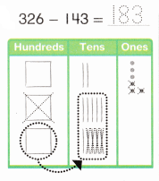 Envision Math Common Core Grade 2 Answer Key Topic 11 Subtract Within 1,000 Using Models and Strategies 20.6