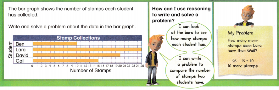 Envision Math Common Core Grade 2 Answer Key Topic 15 Graphs and Data 45