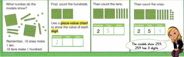 Envision Math Common Core Grade 2 Answer Key Topic 9 Numbers to 1,000 10.2