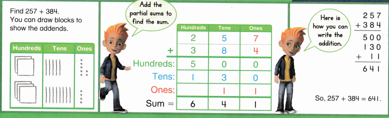 Envision Math Common Core Grade 2 Answers Topic 10 Add Within 1,000 Using Models and Strategies 10.2