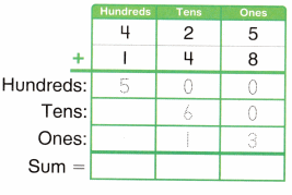 Envision Math Common Core Grade 2 Answers Topic 10 Add Within 1,000 Using Models and Strategies 10.3