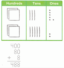 Envision Math Common Core Grade 2 Answers Topic 10 Add Within 1,000 Using Models and Strategies 9.1