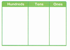 Envision Math Common Core Grade 2 Answers Topic 10 Add Within 1,000 Using Models and Strategies 9.4