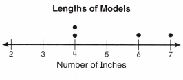 Envision Math Common Core Grade 2 Answers Topic 15 Graphs and Data 54