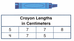 Envision Math Common Core Grade 2 Answers Topic 15 Graphs and Data 70
