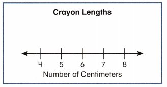 Envision Math Common Core Grade 2 Answers Topic 15 Graphs and Data 71