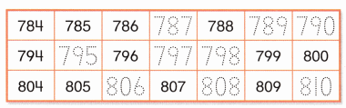 Envision Math Common Core Grade 2 Answers Topic 9 Numbers to 1,000 64