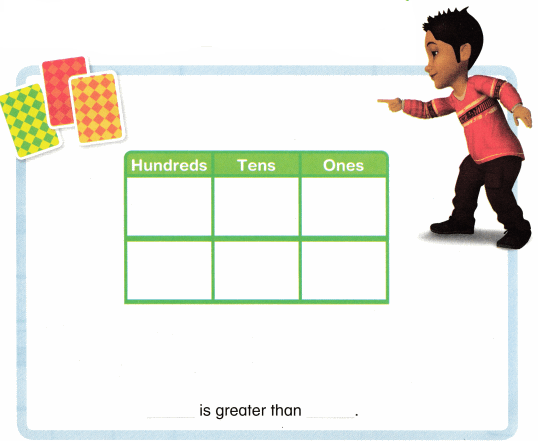 Envision Math Common Core Grade 2 Answers Topic 9 Numbers to 1,000 73.1