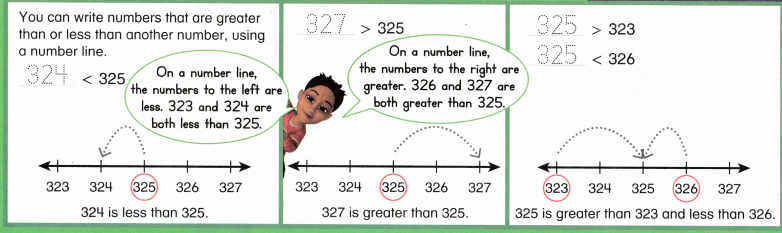 Envision Math Common Core Grade 2 Answers Topic 9 Numbers to 1,000 74.13
