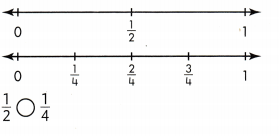 Envision Math Common Core Grade 3 Answer Key Topic 13 Fraction Equivalence and Comparison 75