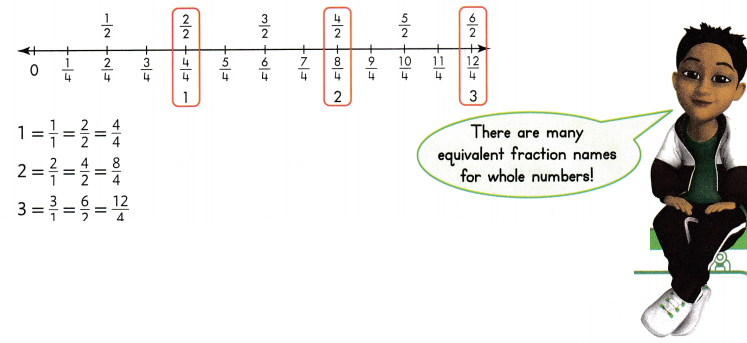 Envision Math Common Core Grade 3 Answer Key Topic 13 Fraction Equivalence and Comparison 82