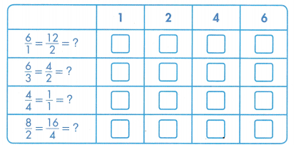 Envision Math Common Core Grade 3 Answer Key Topic 13 Fraction Equivalence and Comparison 91