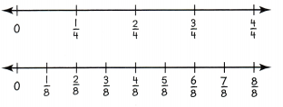 Envision Math Common Core Grade 3 Answer Key Topic 13 Fraction Equivalence and Comparison 94
