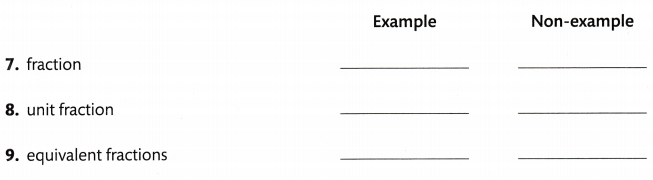 Envision Math Common Core Grade 3 Answer Key Topic 13 Fraction Equivalence and Comparison 99