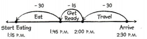 Envision Math Common Core Grade 3 Answer Key Topic 14 Solve Time, Capacity, and Mass Problems 96
