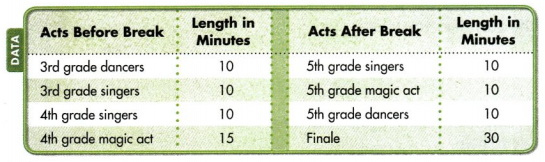 Envision Math Common Core Grade 3 Answer Key Topic 14 Solve Time, Capacity, and Mass Problems 98