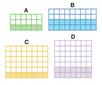 Envision Math Common Core Grade 3 Answer Key Topic 3 Apply Properties Multiplication Facts for 3, 4, 6, 7, 8 82
