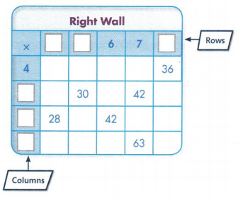 Envision Math Common Core Grade 3 Answer Key Topic 5 Fluently Multiply and Divide within 100 81